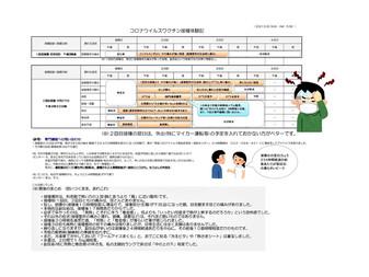 コロナウイルスワクチン接種体験記