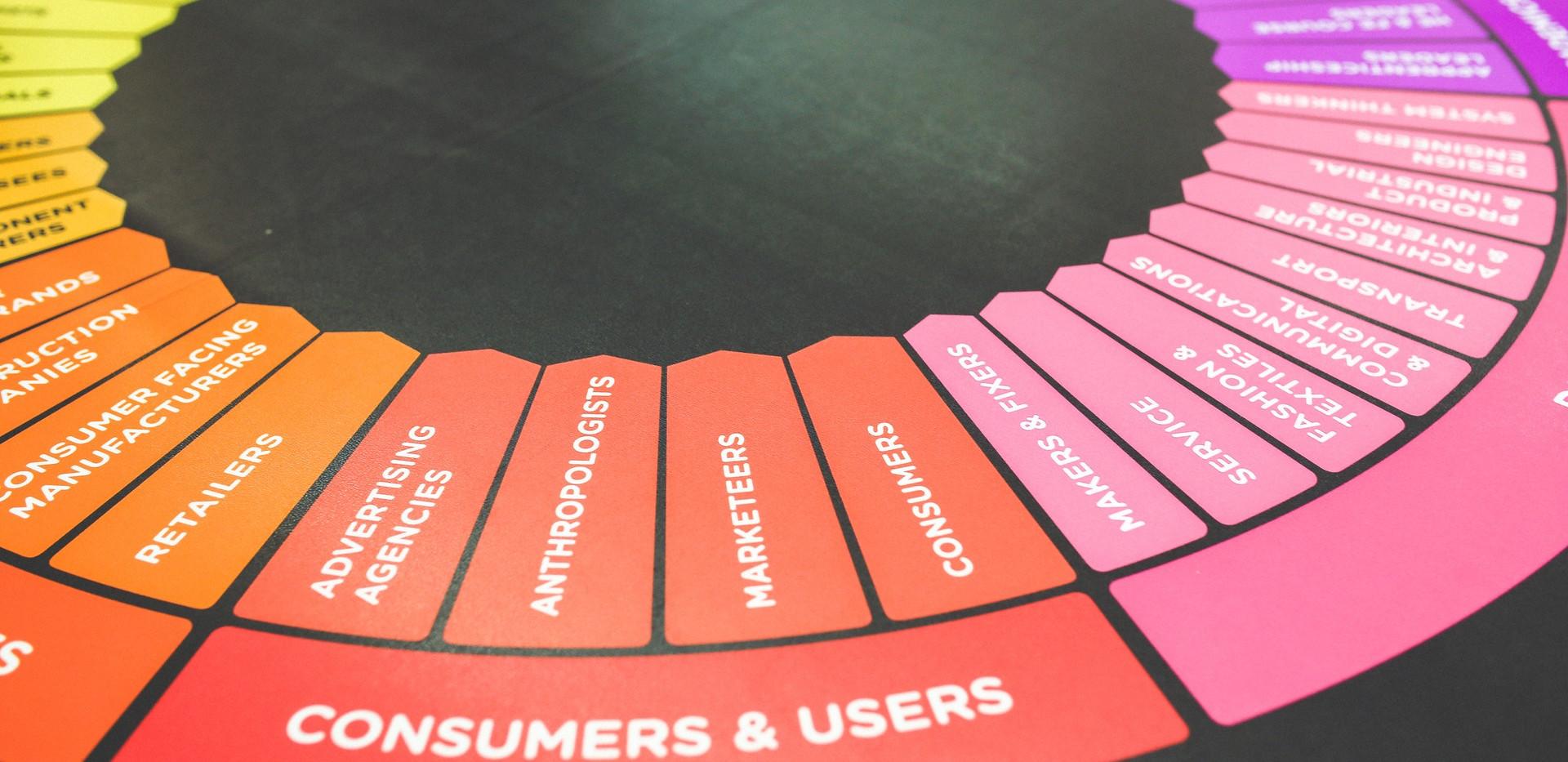 Case Discussion: Multi-Segment Marketing Strategy (engl.)