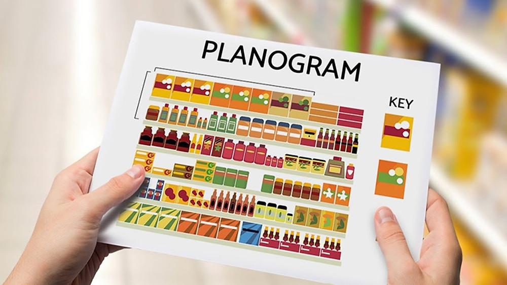 The planogram of a supermarket