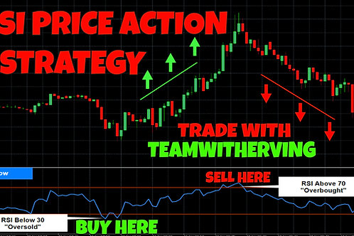 Multiple Time Frame RSI Strategy Indicator