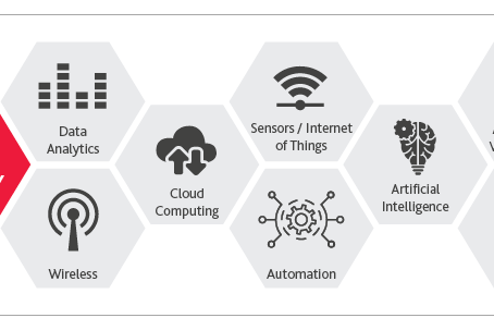 Industry 4.0: Advantages and Impact