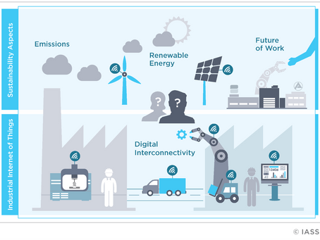 Manufacturing Industry of the Future