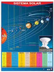Poster - Solar System Ready To Hang: Póster Sistema Solar Con Bastón