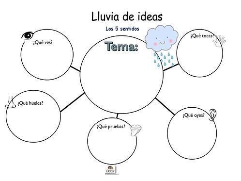 LLUVIA DE IDEAS LOS 5 SENTIDOS/ SPANISH BRAINSTORMING CHART 5 SENSES DOWNLOAD