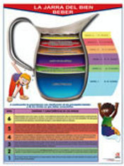 Poster Jar of Good Drinking: Poster La jarra del