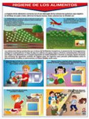 Poster - Food Hygiene Ready To Hang: Póster Higiene de los Alimentos Con Bastón