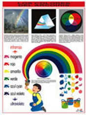 Poster Rainbow Colors: Poster Los Colores del Arco
