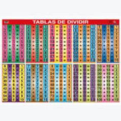 Poster - Division Tables Ready to Hang: Póster Tablas de Dividir