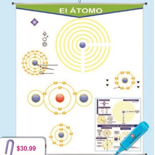 Erasable Atom: Plumocolor El Átomo