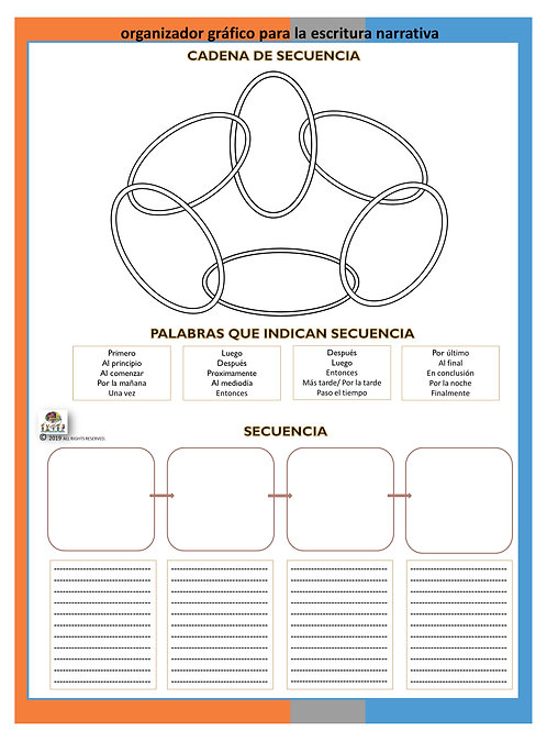 SECUENCIA; ESCRITURA NARRATIVA;SPANISH GR ORG. NARRATIVE WR/SEQUENCE DWNLD