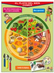 Poster Plate of Good Eating Ready To Hang: Póster el Plato del Buen Comer con Ba