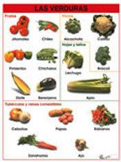 Poster - Vegetables Ready To Hang: Póster Verduras Con Bastón