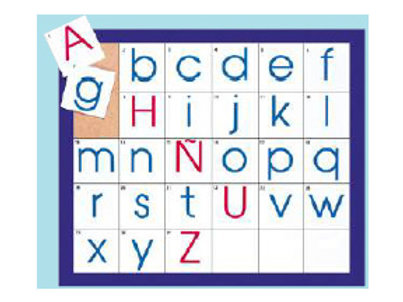 Alphabet Board Script