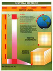 Poster - Metric System Ready to Hang: Póster Sistema Métrico con Bastón