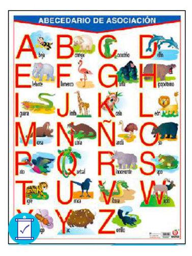 Alphabet Association Poster