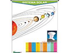 Erasable Solar System: Plumoagua Sistema Solar