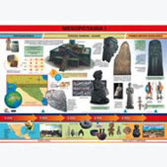 Poster Mesopotamia I