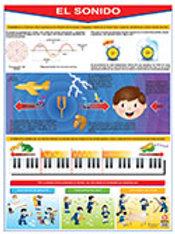 Poster Sound: Poster El Sonido
