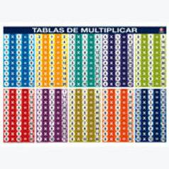 Poster Multiplication tables: Poster Tablas de...