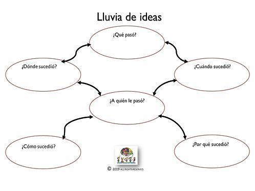 LLUVIA DE IDEAS, SPANISH BRAINSTORMING GRAPHIC ORGANIZER DOWNLOADABLE