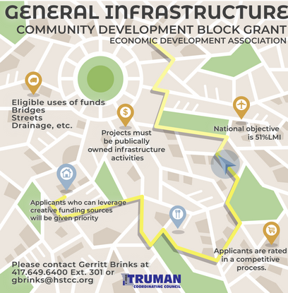 General Infrastructire