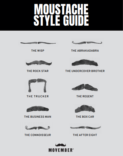 A Movember moustache style guide