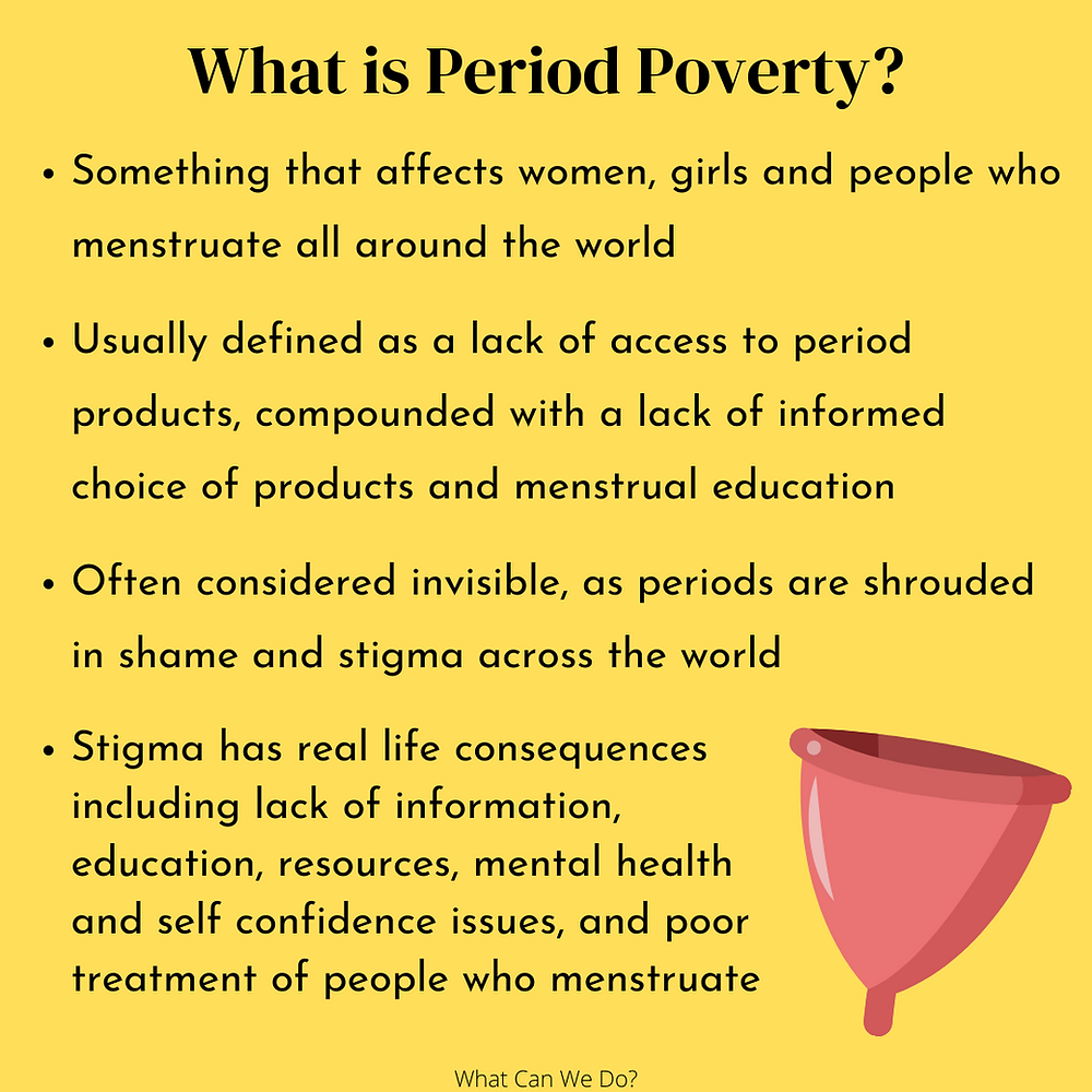 WCWD description of period poverty