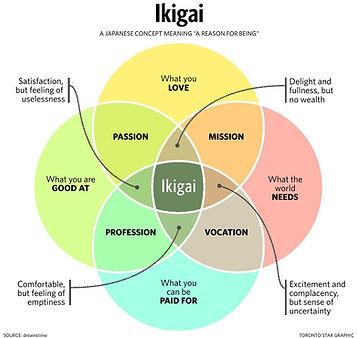 Ikagi reason for being.jpg