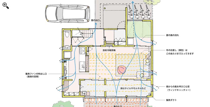 1階平面図(日差しや風)