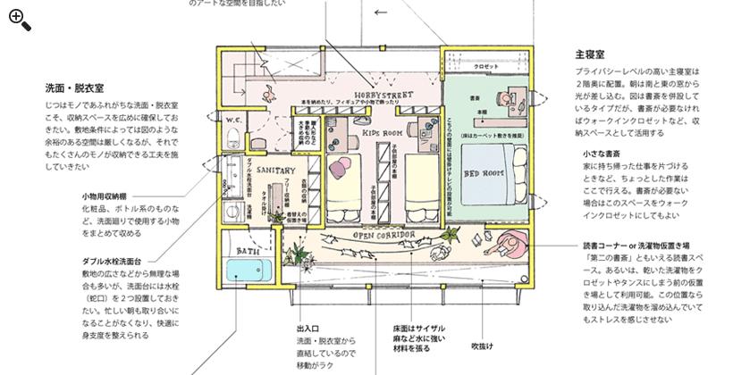 2階平面図(暮らし)