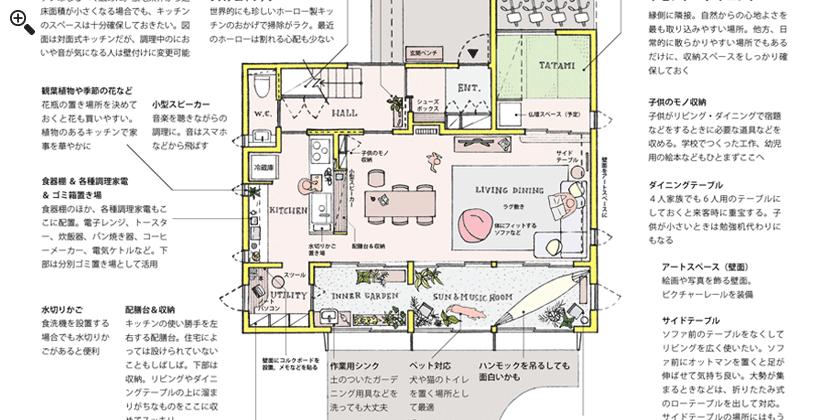 1階平面図(暮らし)