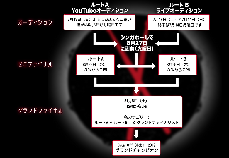 competition flow chart - japanese-01.png