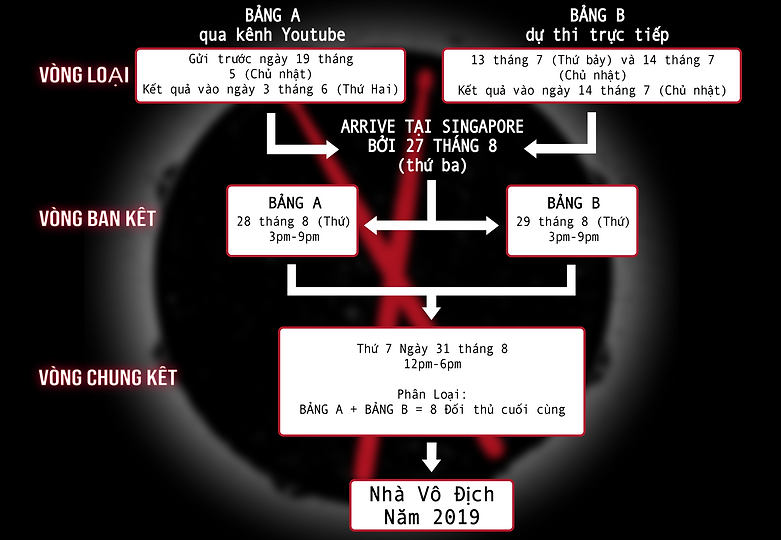competition flow chart - viet-01.png
