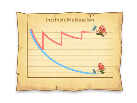 Why intrinsic motivation in education is not a silver bullet