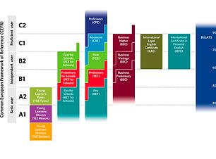 cefr-diagram2011-2_edited.png