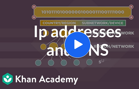 Kahn Academy IP Addresses and DNS.png