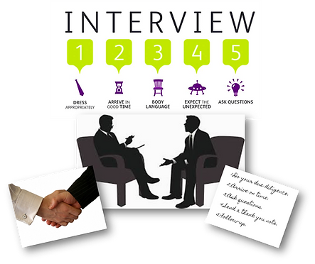 Interview Skills.png