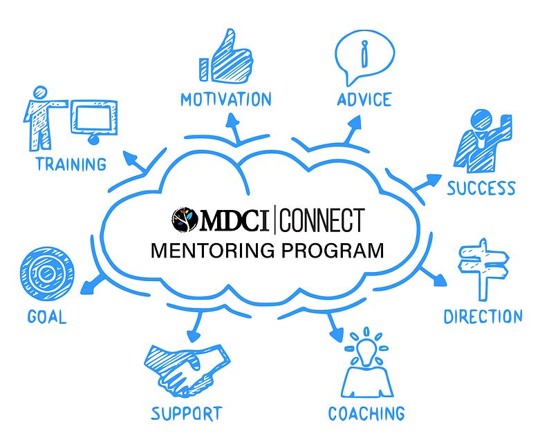MDCI_Connect_Splash.png