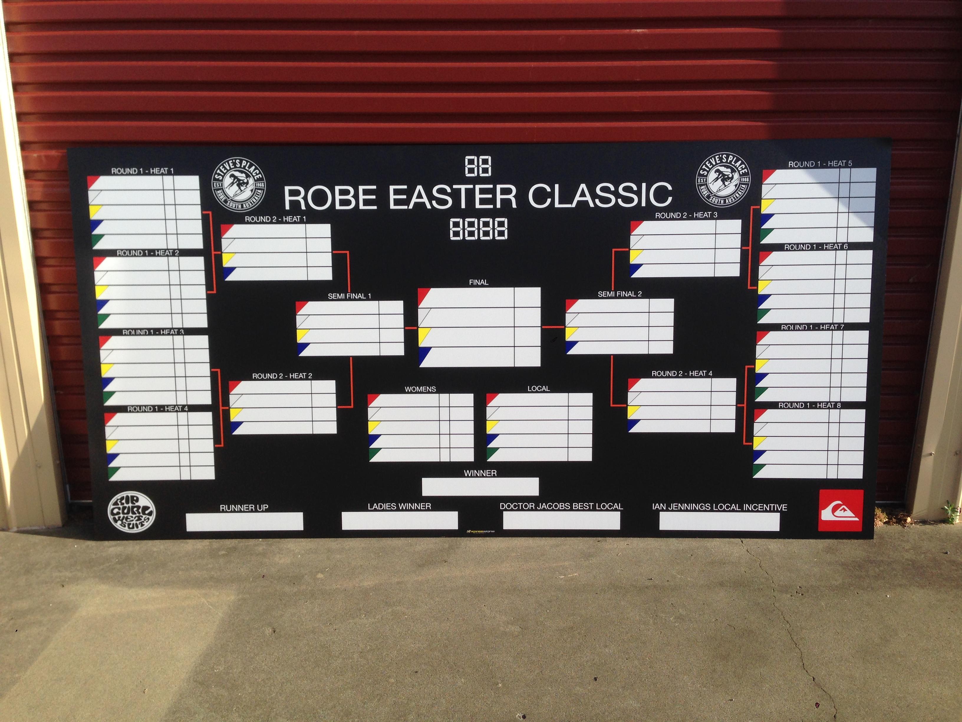 Whiteboard Scoreboard