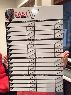 East Gambier Stats Board