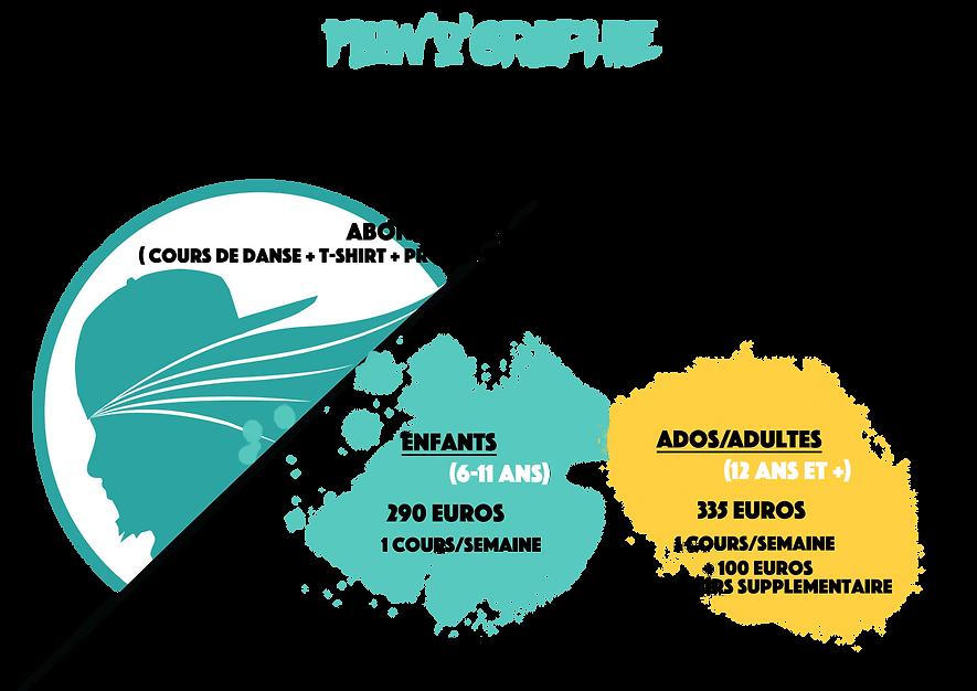 Tarifs Flowographie 2021-2022.png