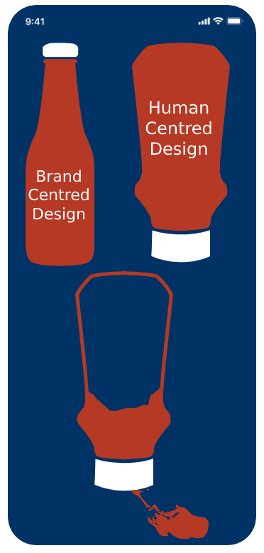 Difference between Human and Brand centered design