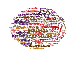 wordcloud_counselling2.png
