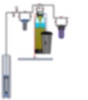 Водоподготовка в котельные, фильтрация воды для котлов и парогенераоров