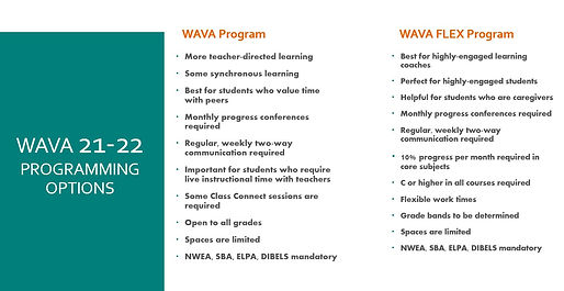 WAVA and WAVA Flex.JPG