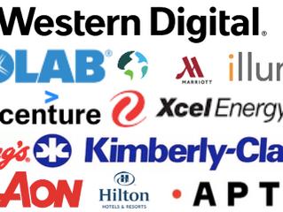 "2020 ""Most Kosher"" US Companies"