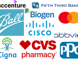 Ten Companies With High Scores on Religious Coexistence