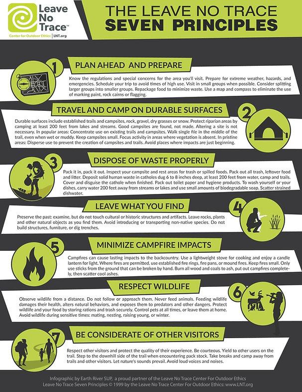 Leave-No-Trace-Seven-Principles-Infograp