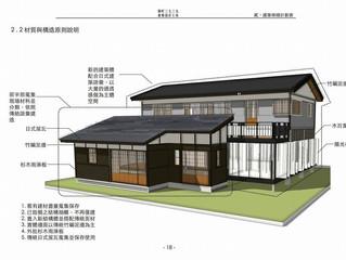 錦町3739老屋文化運動提案