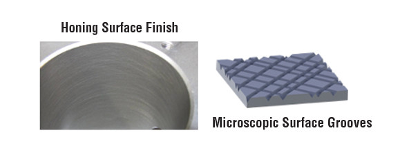 honing surface finish and microscopic surface grooves comparison